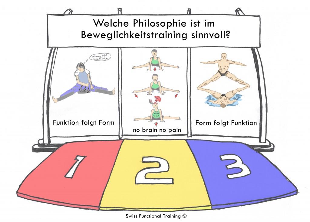 Philosophien im Beweglichkeitstraining